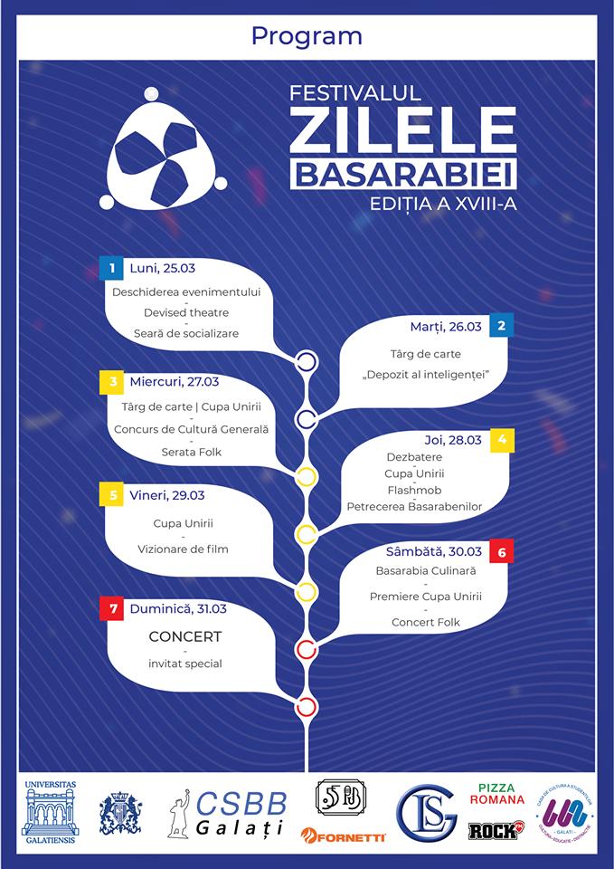 zilele basarabiei 2019